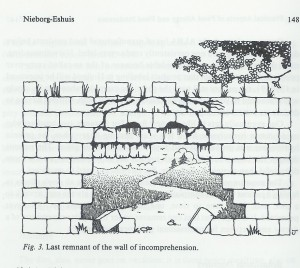 Last remnant of the wall of incomprehension